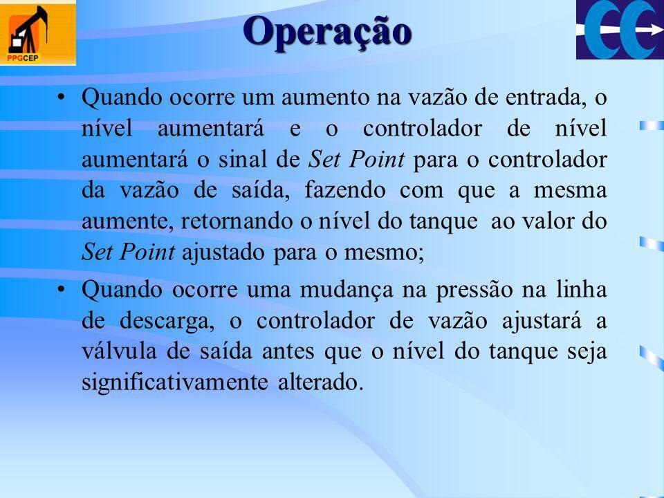 Operação Quando ocorre um aumento na vazão de entrada, o nível aumentará e o controlador de nível aumentará o sinal de Set Point para o controlador da