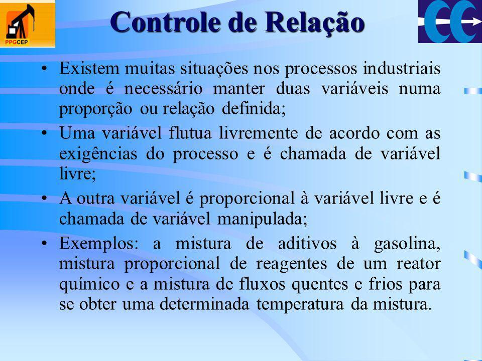 Controle de Relação Existem muitas situações nos processos industriais onde é necessário manter duas variáveis numa proporção ou relação definida; Uma