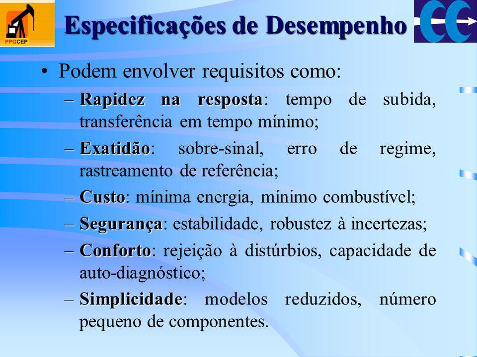 Especificações de Desempenho Podem envolver requisitos como: –Rapidez na resposta –Rapidez na resposta: tempo de subida, transferência em tempo mínimo