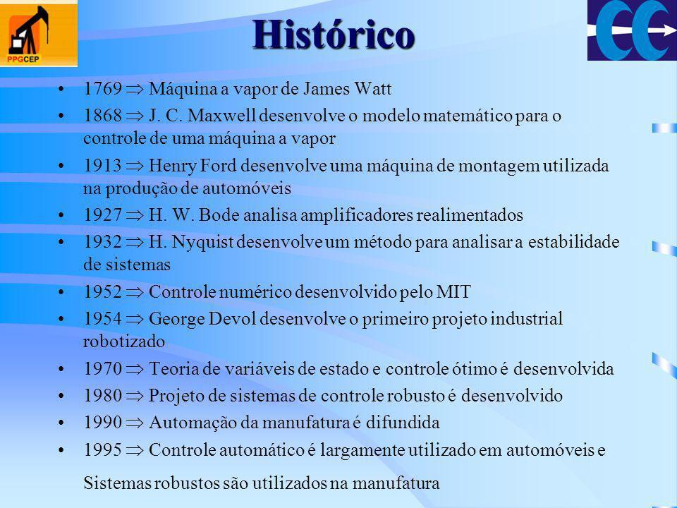 Histórico 1769 Máquina a vapor de James Watt 1868 J. C. Maxwell desenvolve o modelo matemático para o controle de uma máquina a vapor 1913 Henry Ford