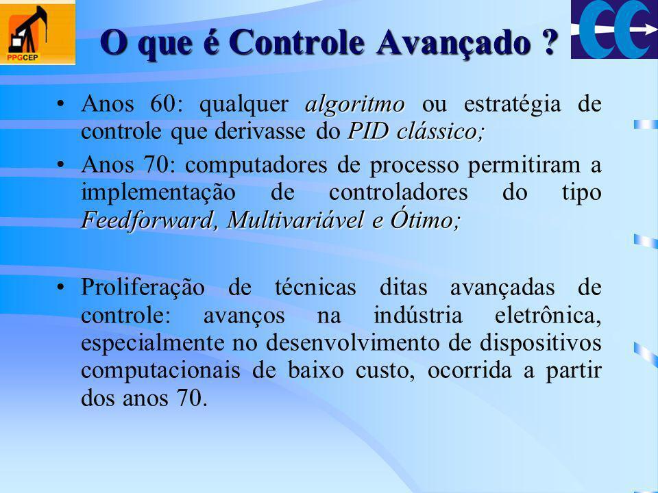 O que é Controle Avançado ? algoritmo PID clássico;Anos 60: qualquer algoritmo ou estratégia de controle que derivasse do PID clássico; Feedforward, M