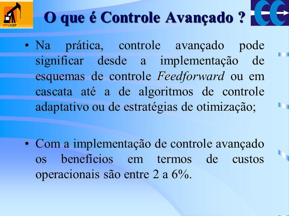 O que é Controle Avançado ? FeNa prática, controle avançado pode significar desde a implementação de esquemas de controle Feedforward ou em cascata at