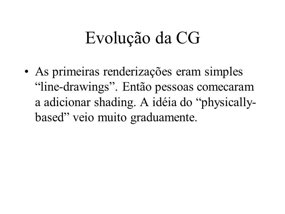 Evolução da CG Os modelos mais simples e métodos ainda são muito usados devido a serem bem entendidos, e simples de implementação em hardware e também rápidos.
