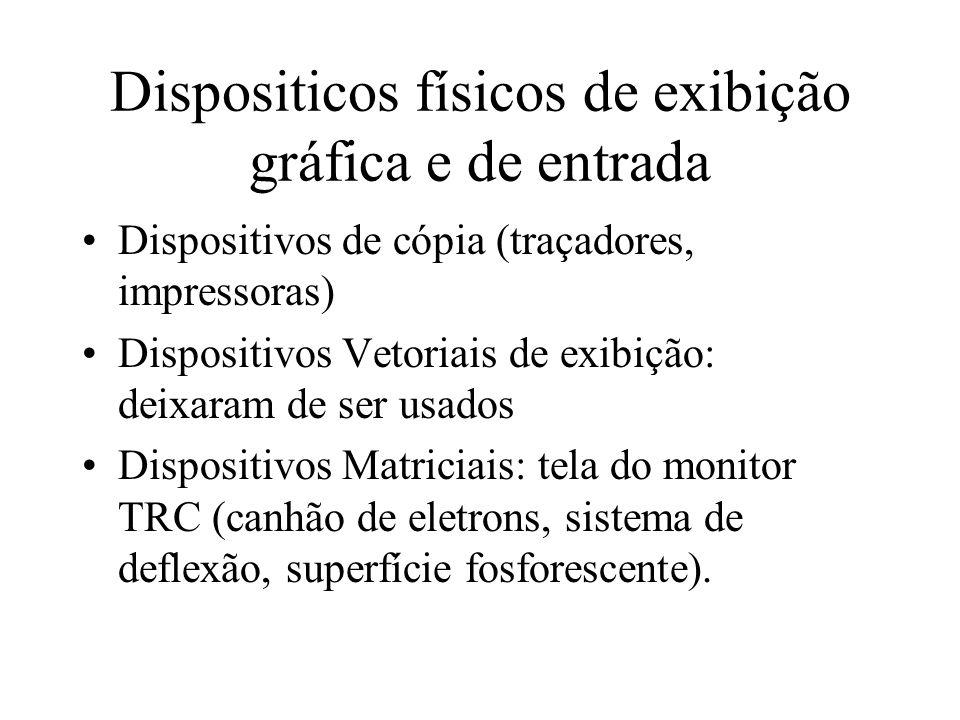 Dispositicos físicos de exibição gráfica e de entrada Dispositivos de cópia (traçadores, impressoras) Dispositivos Vetoriais de exibição: deixaram de