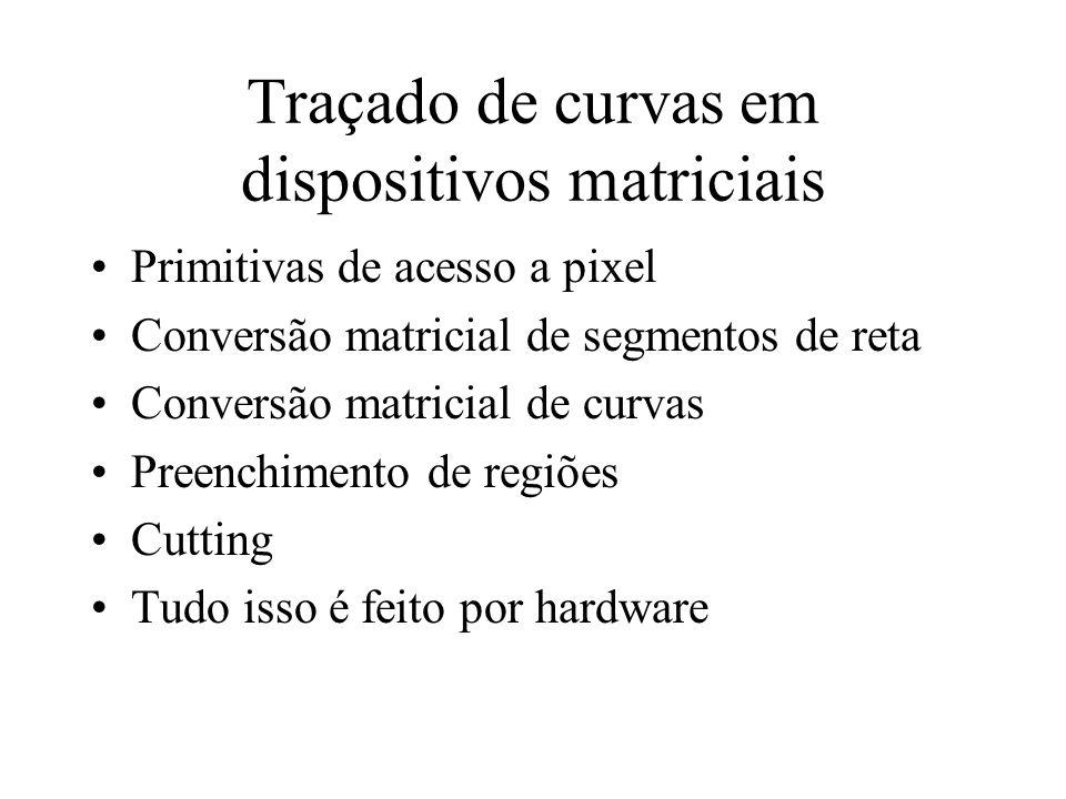 Traçado de curvas em dispositivos matriciais Primitivas de acesso a pixel Conversão matricial de segmentos de reta Conversão matricial de curvas Preenchimento de regiões Cutting Tudo isso é feito por hardware