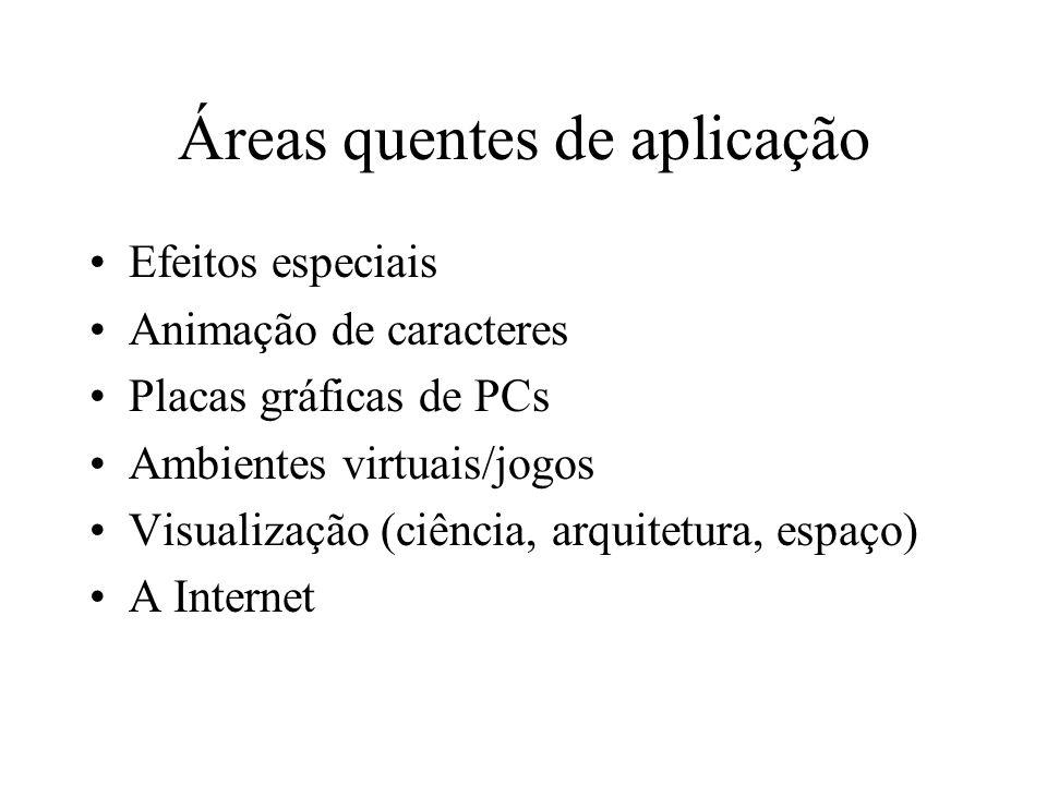 Áreas quentes de aplicação Efeitos especiais Animação de caracteres Placas gráficas de PCs Ambientes virtuais/jogos Visualização (ciência, arquitetura