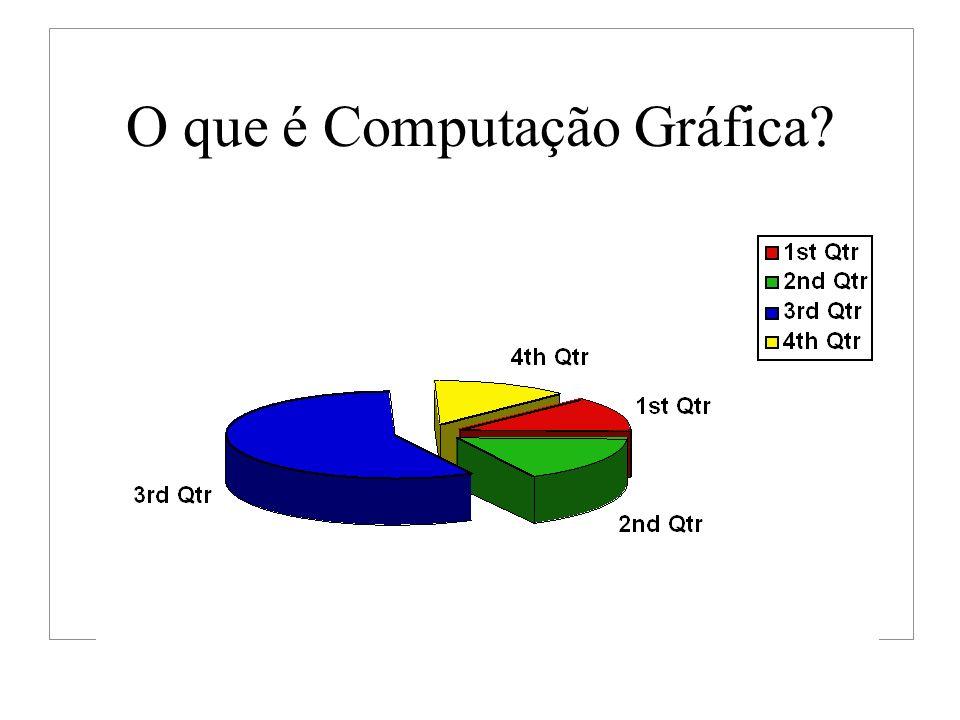 É a área da Ciência da Computação que estuda a geração, manipulação e interpretação de imagens por meio de computadores.