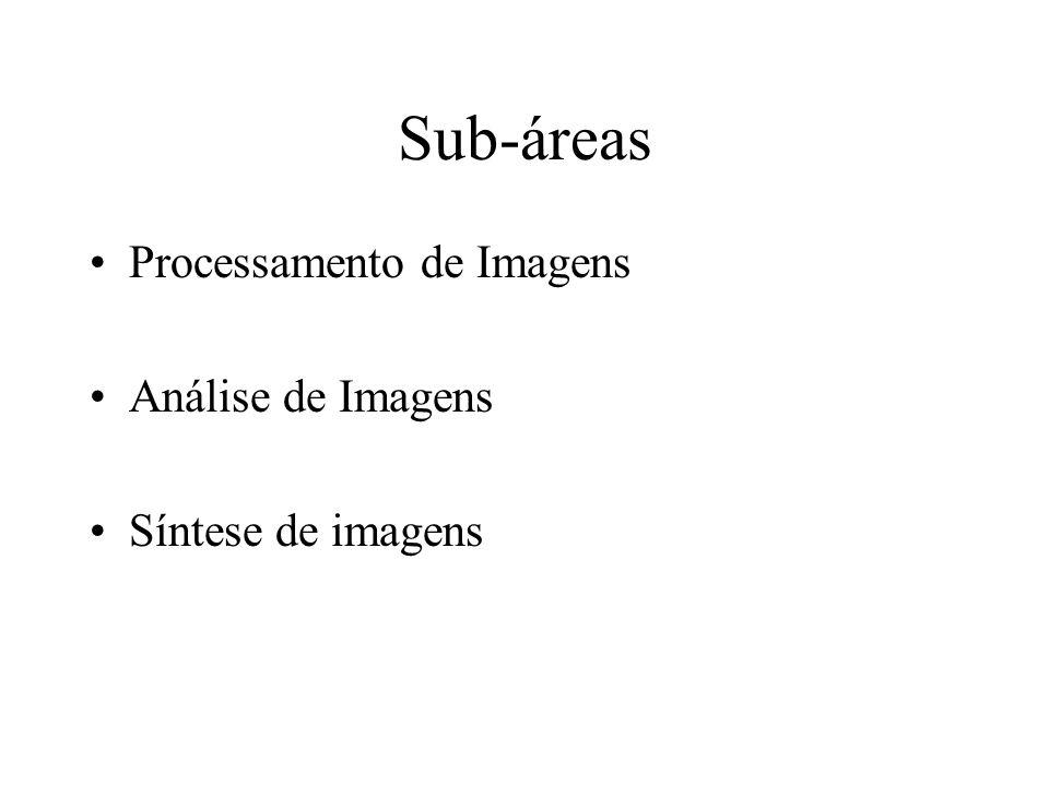 Sub-áreas Processamento de Imagens Análise de Imagens Síntese de imagens