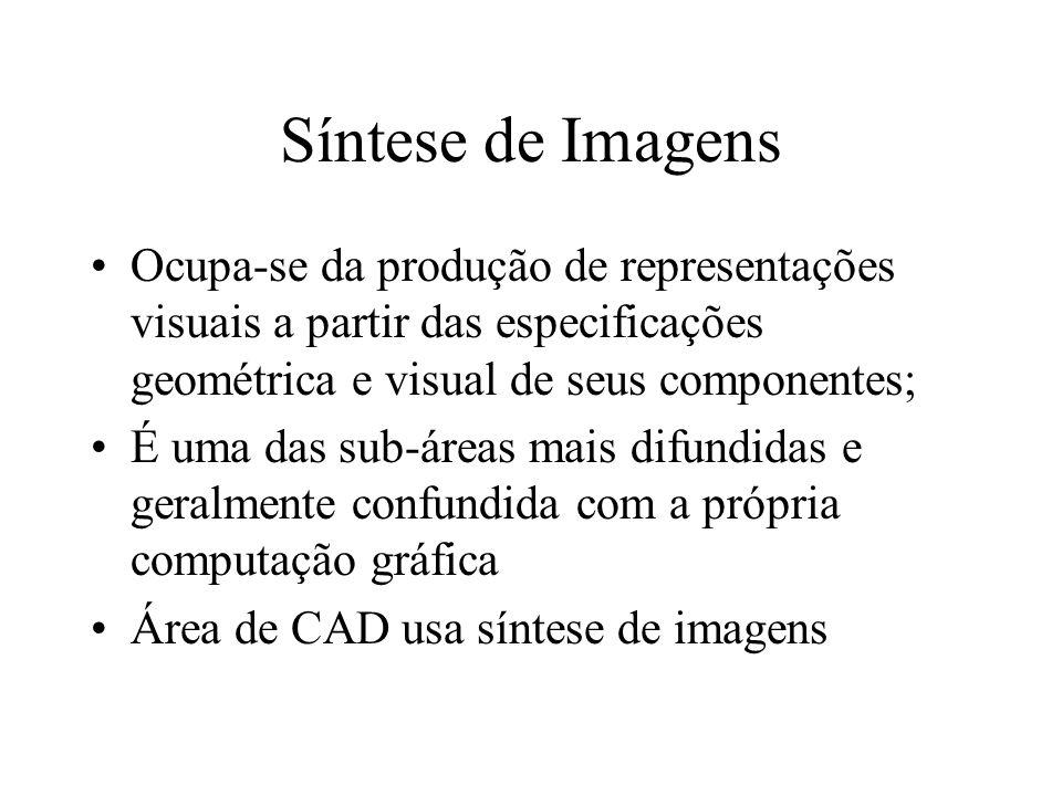 Imagem PI VC Dados SI Análise Síntese Processamento