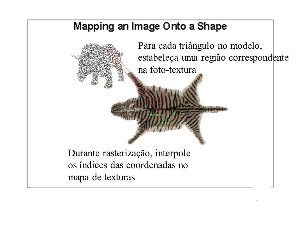 Para cada triângulo no modelo, estabeleça uma região correspondente na foto-textura Durante rasterização, interpole os índices das coordenadas no mapa