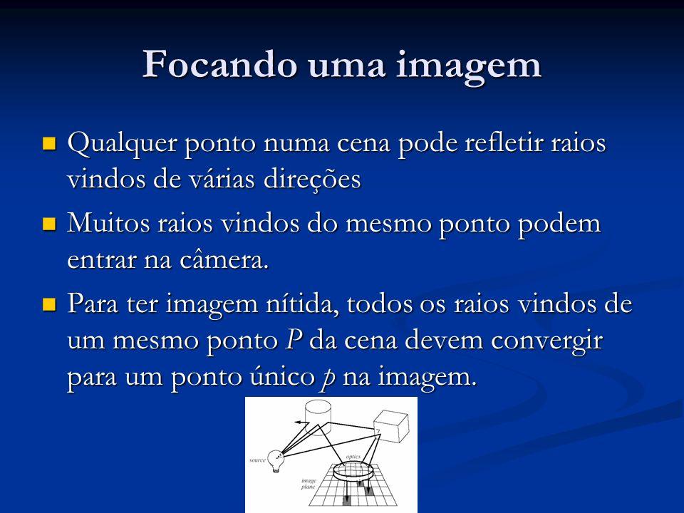 Focando uma imagem Qualquer ponto numa cena pode refletir raios vindos de várias direções Qualquer ponto numa cena pode refletir raios vindos de várias direções Muitos raios vindos do mesmo ponto podem entrar na câmera.