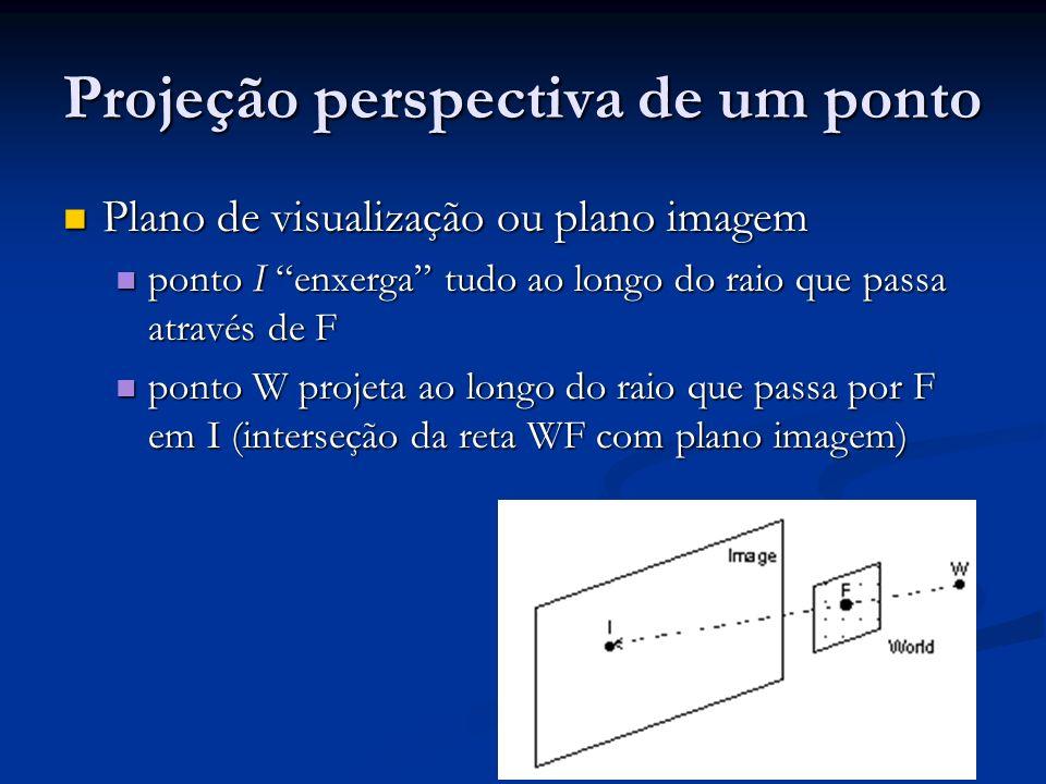 Projeção perspectiva de um ponto Plano de visualização ou plano imagem Plano de visualização ou plano imagem ponto I enxerga tudo ao longo do raio que passa através de F ponto I enxerga tudo ao longo do raio que passa através de F ponto W projeta ao longo do raio que passa por F em I (interseção da reta WF com plano imagem) ponto W projeta ao longo do raio que passa por F em I (interseção da reta WF com plano imagem)