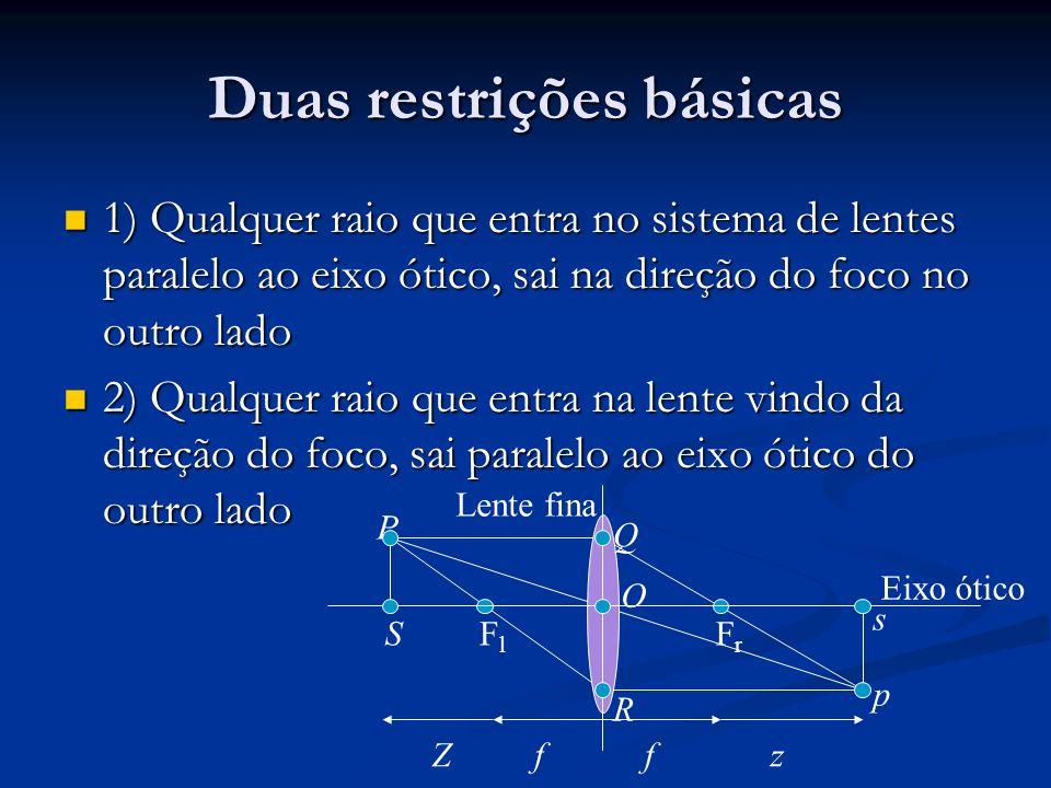Duas restrições básicas 1) Qualquer raio que entra no sistema de lentes paralelo ao eixo ótico, sai na direção do foco no outro lado 1) Qualquer raio que entra no sistema de lentes paralelo ao eixo ótico, sai na direção do foco no outro lado 2) Qualquer raio que entra na lente vindo da direção do foco, sai paralelo ao eixo ótico do outro lado 2) Qualquer raio que entra na lente vindo da direção do foco, sai paralelo ao eixo ótico do outro lado FlFl FrFr Lente fina Eixo ótico ffZz P Q R O S p s
