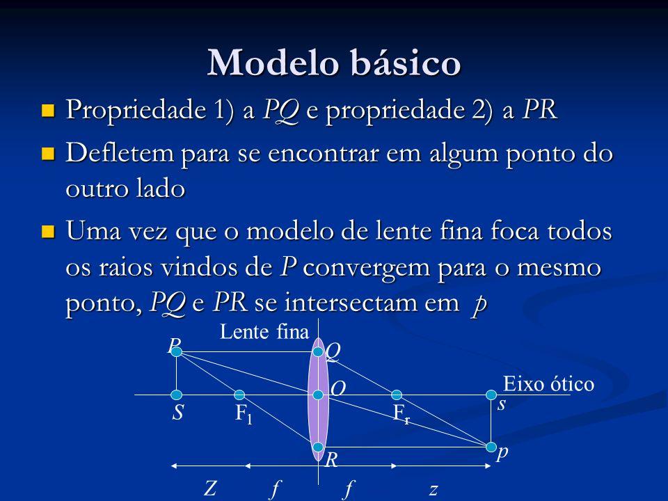 Modelo básico Propriedade 1) a PQ e propriedade 2) a PR Propriedade 1) a PQ e propriedade 2) a PR Defletem para se encontrar em algum ponto do outro lado Defletem para se encontrar em algum ponto do outro lado Uma vez que o modelo de lente fina foca todos os raios vindos de P convergem para o mesmo ponto, PQ e PR se intersectam em p Uma vez que o modelo de lente fina foca todos os raios vindos de P convergem para o mesmo ponto, PQ e PR se intersectam em p FlFl FrFr Lente fina Eixo ótico ffZz P Q R O S p s