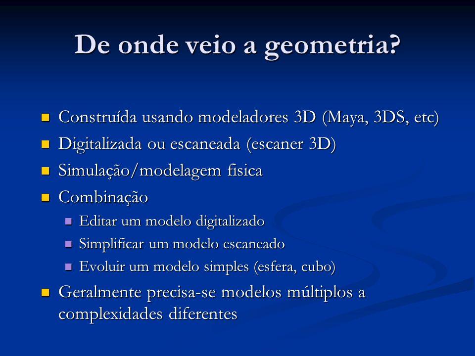 De onde veio a geometria? Construída usando modeladores 3D (Maya, 3DS, etc) Construída usando modeladores 3D (Maya, 3DS, etc) Digitalizada ou escanead