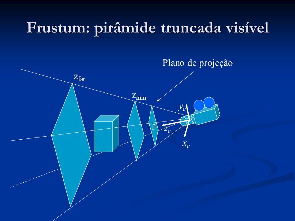 Frustum: pirâmide truncada visível ycyc xcxc zczc Plano de projeção z min z far
