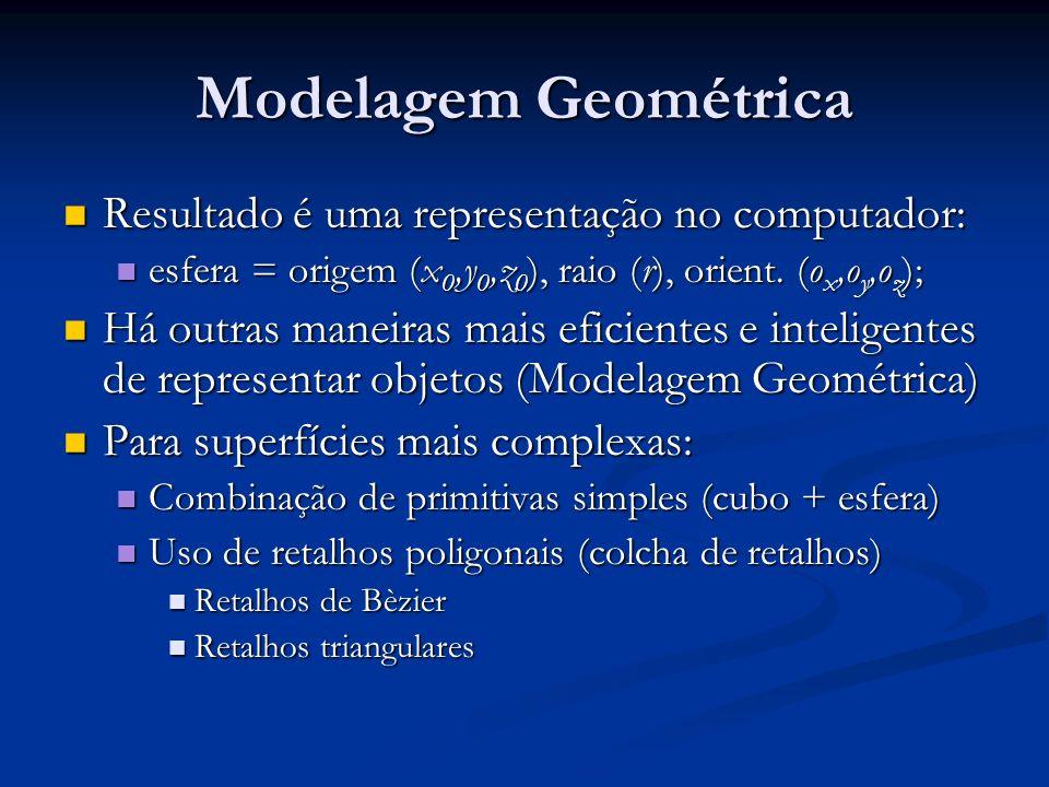 Modelagem Geométrica Resultado é uma representação no computador: Resultado é uma representação no computador: esfera = origem (x 0,y 0,z 0 ), raio (r