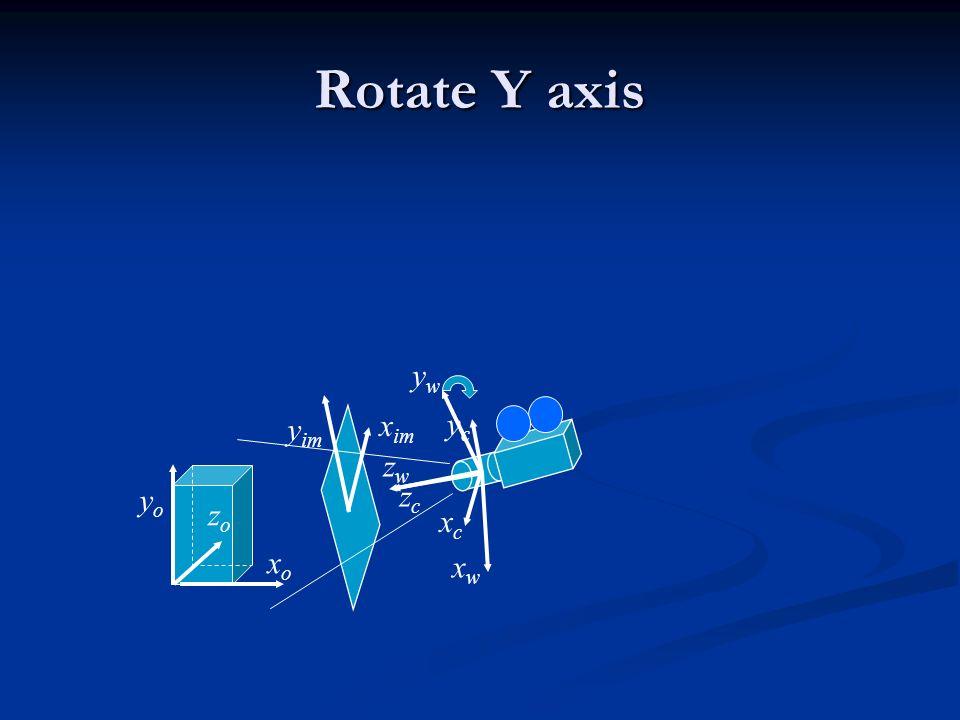 Rotate Y axis xoxo zozo yoyo ycyc xcxc zczc xwxw zwzw ywyw y im x im