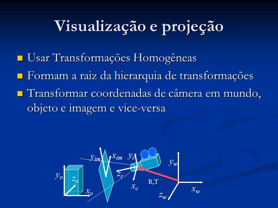 Visualização e projeção Usar Transformações Homogêneas Usar Transformações Homogêneas Formam a raiz da hierarquia de transformações Formam a raiz da hierarquia de transformações Transformar coordenadas de câmera em mundo, objeto e imagem e vice-versa Transformar coordenadas de câmera em mundo, objeto e imagem e vice-versa xoxo zozo yoyo ycyc xcxc zczc xwxw zwzw ywyw y im x im R,T