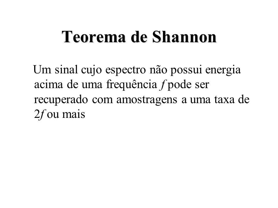 Teorema de Shannon Um sinal cujo espectro não possui energia acima de uma frequência f pode ser recuperado com amostragens a uma taxa de 2f ou mais