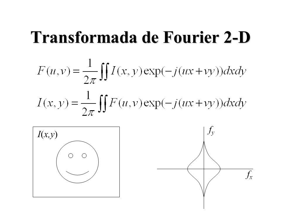 Transformada de Fourier 2-D fyfy fxfx I(x,y)