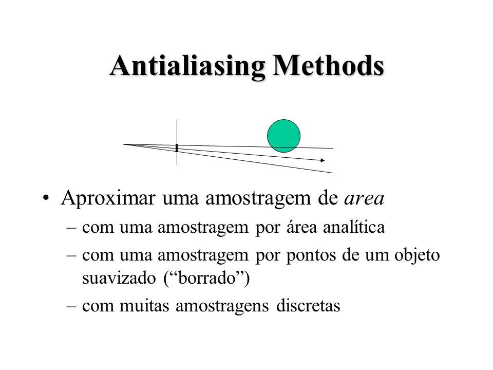 Antialiasing Methods Aproximar uma amostragem de area –com uma amostragem por área analítica –com uma amostragem por pontos de um objeto suavizado (borrado) –com muitas amostragens discretas