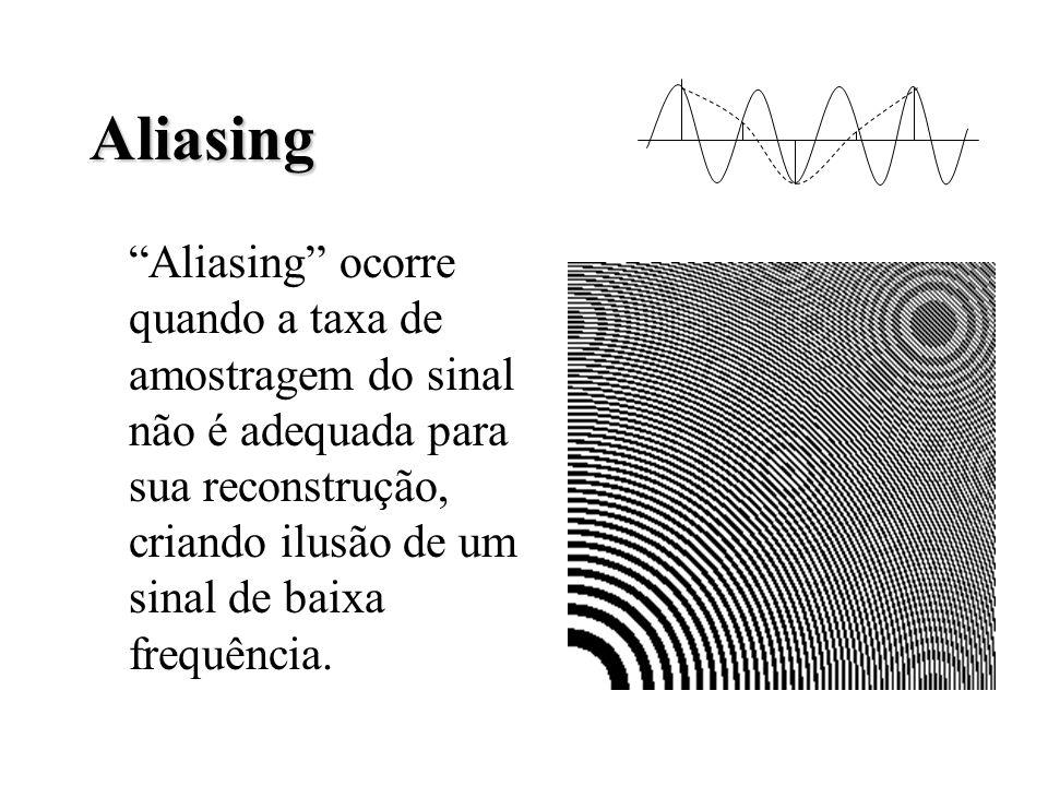 Aliasing Aliasing ocorre quando a taxa de amostragem do sinal não é adequada para sua reconstrução, criando ilusão de um sinal de baixa frequência.