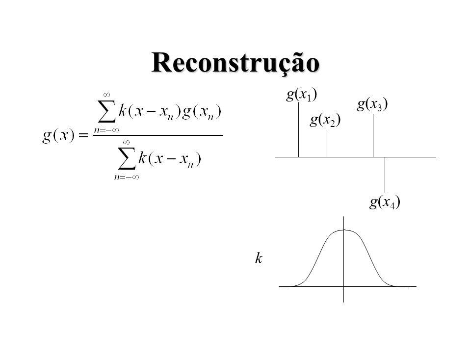 Reconstrução g(x1)g(x1) g(x2)g(x2) g(x3)g(x3) g(x4)g(x4) k