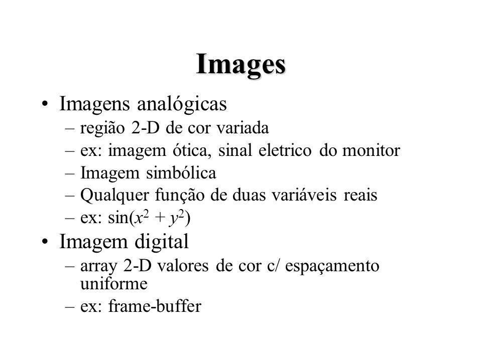 Images Imagens analógicas –região 2-D de cor variada –ex: imagem ótica, sinal eletrico do monitor –Imagem simbólica –Qualquer função de duas variáveis reais –ex: sin(x 2 + y 2 ) Imagem digital –array 2-D valores de cor c/ espaçamento uniforme –ex: frame-buffer
