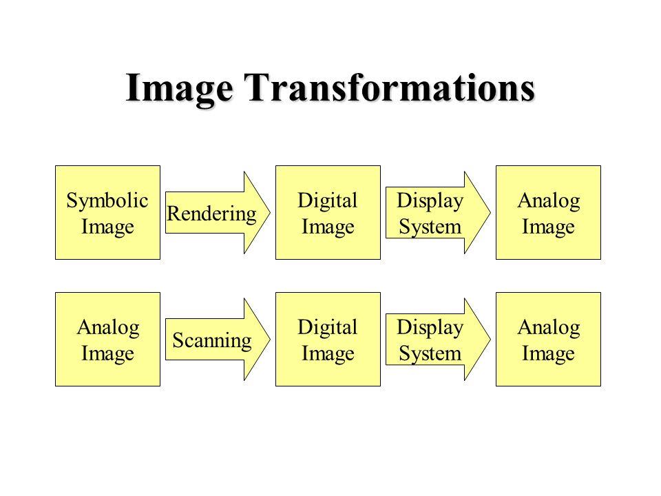 Amostragem e reconstrução Symbolic Image Sampling Continuous Image Discrete Samples Reconstruction