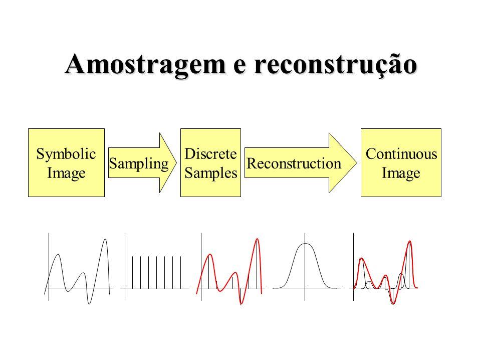 Transformada de Fourier1-D Tira qualquer sinal I(x) fora de ondas senoidais Converte domínio do tempo em frequência Permite usar espectro de frequência F(u) F(0) = termo DC ou média do sinal F(-u) = F(u) I x F u 0 p 1/p
