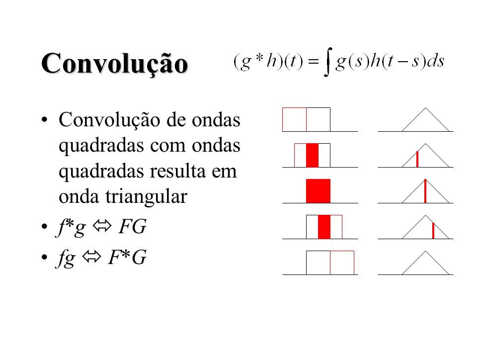 Convolução Convolução de ondas quadradas com ondas quadradas resulta em onda triangular f*g FG fg F*G