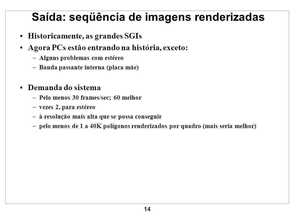 14 Saída: seqüência de imagens renderizadas Historicamente, as grandes SGIs Agora PCs estão entrando na história, exceto: –Alguns problemas com estére