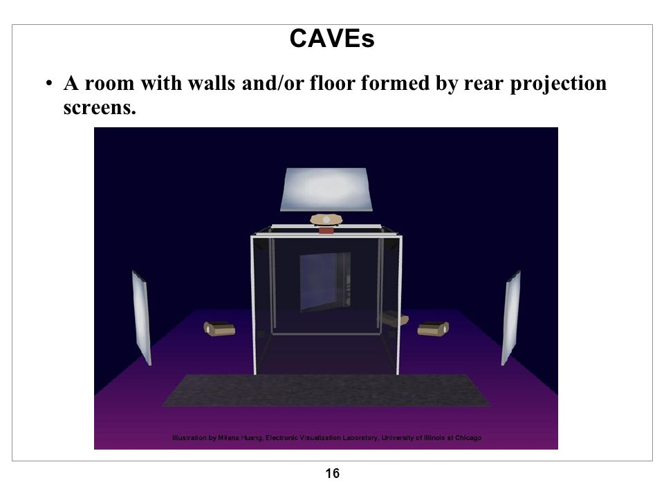 16 CAVEs A room with walls and/or floor formed by rear projection screens.