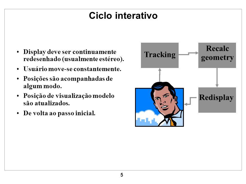 5 Ciclo interativo Display deve ser continuamente redesenhado (usualmente estéreo). Usuário move-se constantemente. Posições são acompanhadas de algum