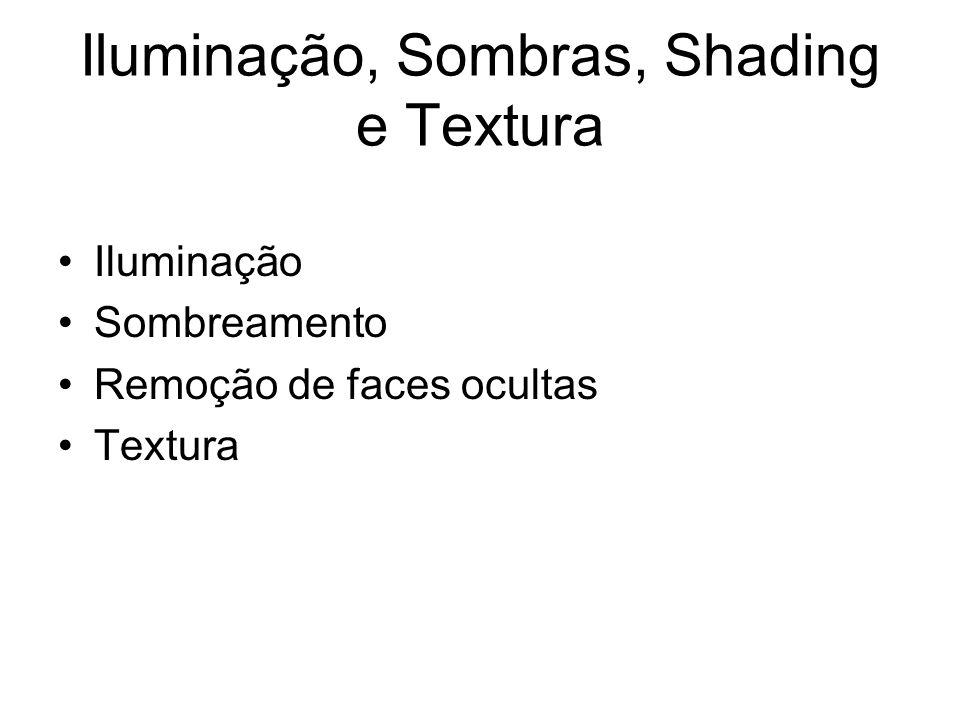 Iluminação, Sombras, Shading e Textura Iluminação Sombreamento Remoção de faces ocultas Textura