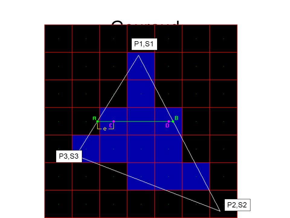 Rasterizando Calcular o valor de iluminação (sombreamento) em A e B, interpolando os valores de S1, S2, e S3 –Seja u1 = d(P1,A)/d(P1,P3) –Seja u2 = d(P1,B)/d(P1,P2) –As = u1S3 + (1-u1)S1 –Bs = u2S2 + (1-u2)S1 Obs: para calcular o valor exato de sombreamento em C: –Cs = As + (1-frac(Ax))*Gradient