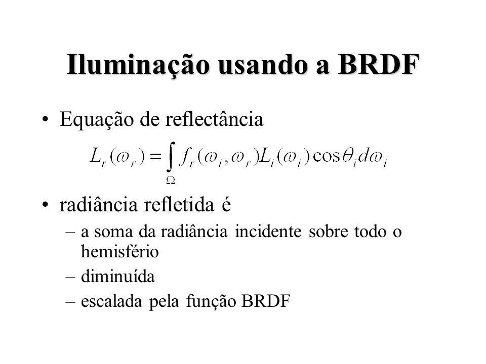 Iluminação usando a BRDF Equação de reflectância radiância refletida é –a soma da radiância incidente sobre todo o hemisfério –diminuída –escalada pela função BRDF