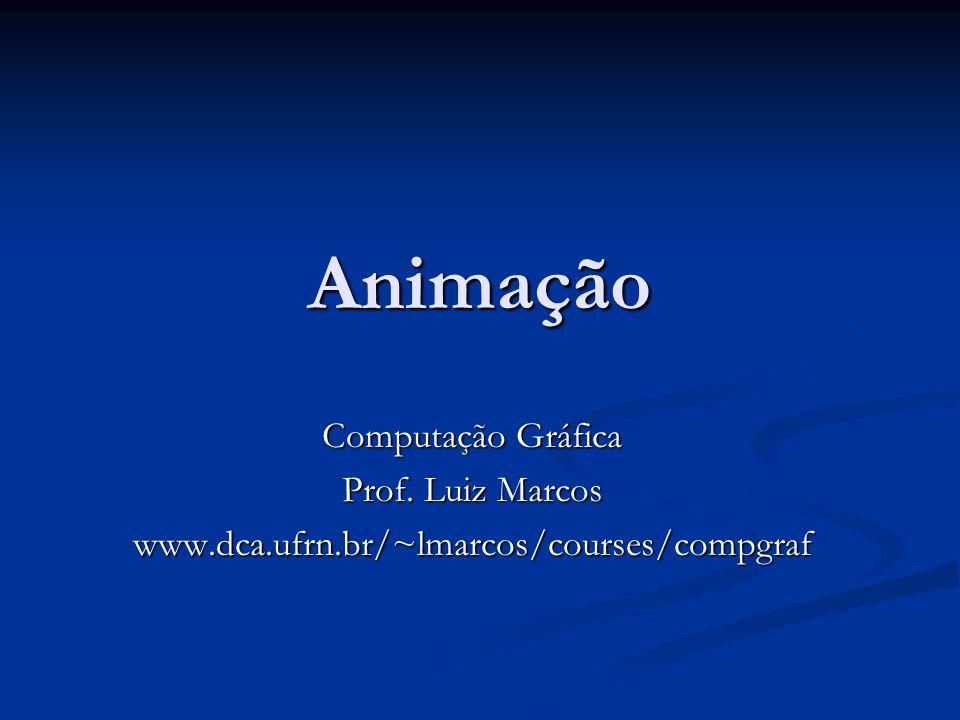 Animação Computação Gráfica Prof. Luiz Marcos www.dca.ufrn.br/~lmarcos/courses/compgraf