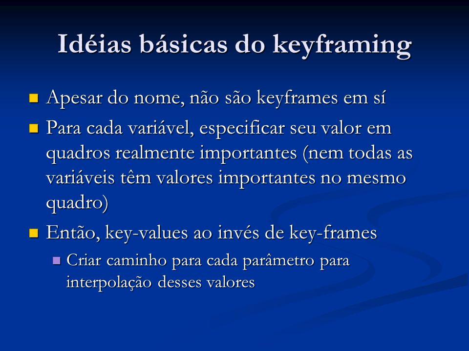 Idéias básicas do keyframing Apesar do nome, não são keyframes em sí Apesar do nome, não são keyframes em sí Para cada variável, especificar seu valor