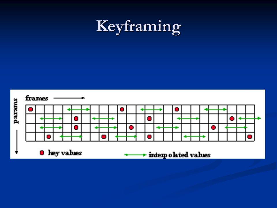 Keyframing