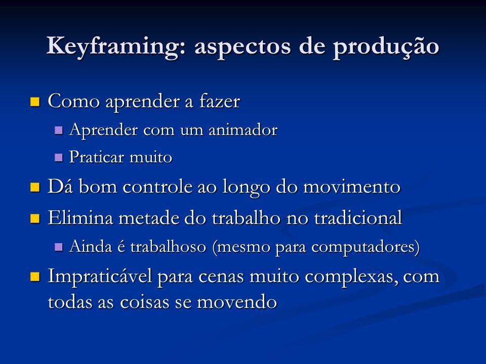 Keyframing: aspectos de produção Como aprender a fazer Como aprender a fazer Aprender com um animador Aprender com um animador Praticar muito Praticar