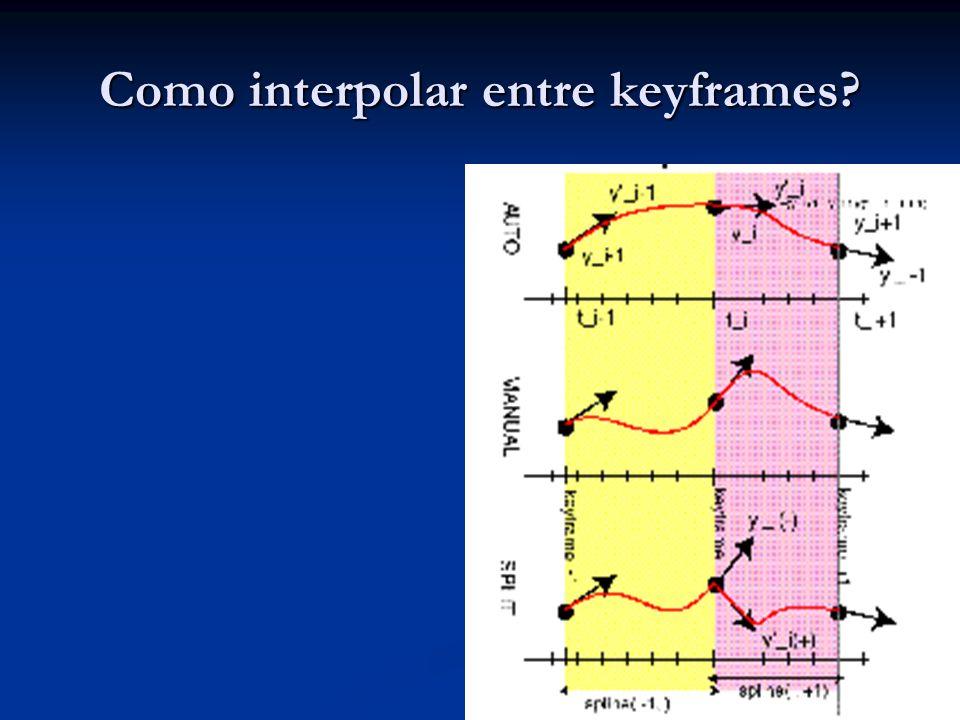 Como interpolar entre keyframes?