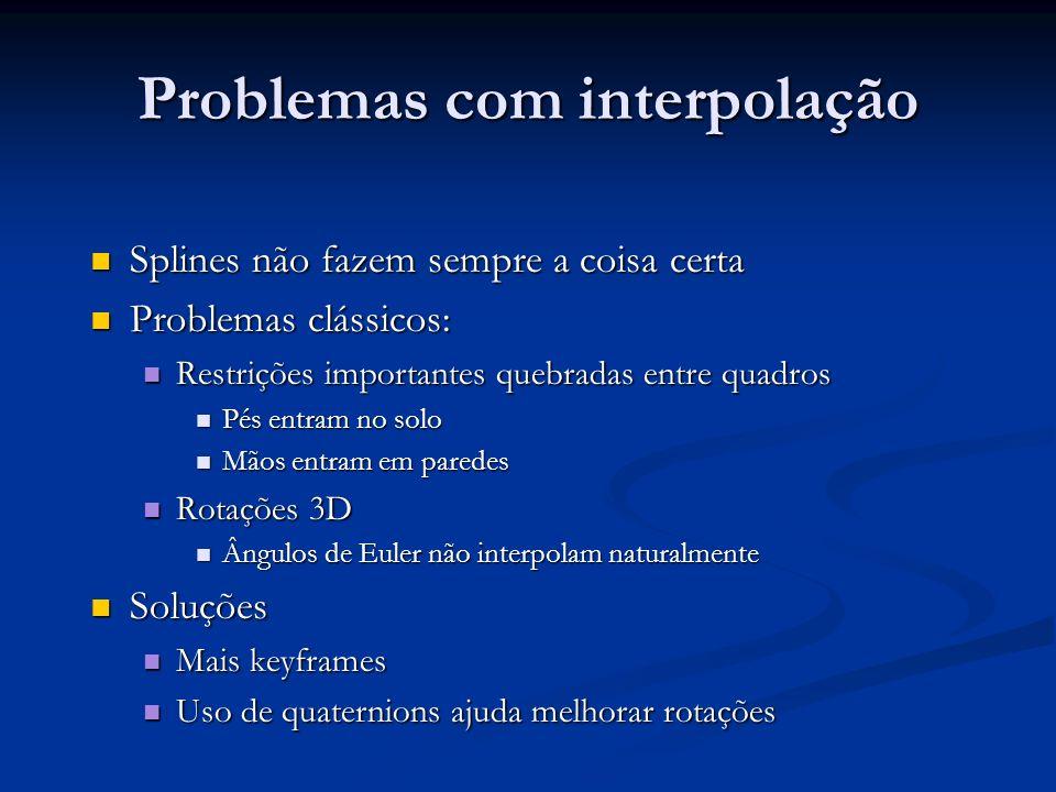 Problemas com interpolação Splines não fazem sempre a coisa certa Splines não fazem sempre a coisa certa Problemas clássicos: Problemas clássicos: Res
