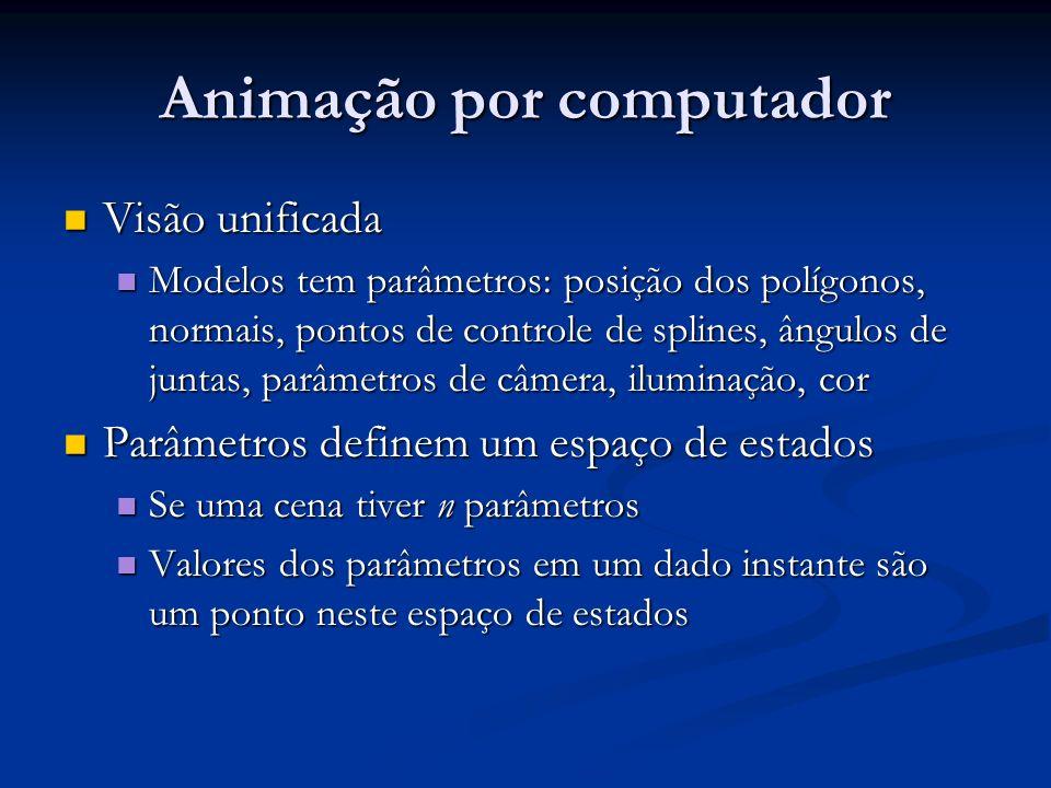 Animação por computador Visão unificada Visão unificada Modelos tem parâmetros: posição dos polígonos, normais, pontos de controle de splines, ângulos