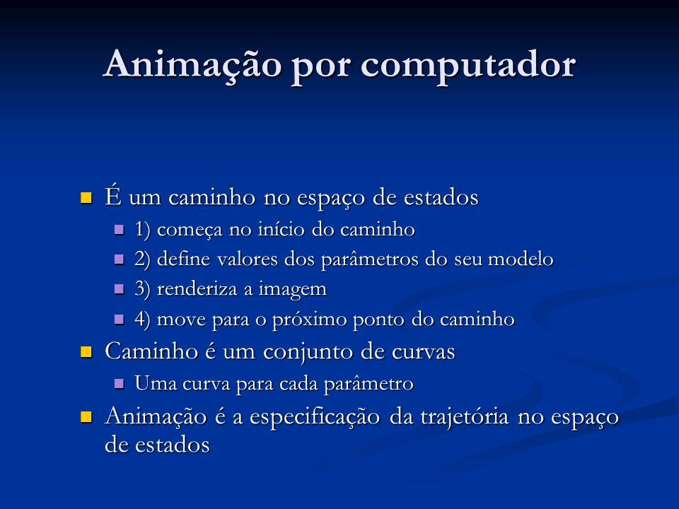 Animação versus modelagem São altamente acopladas São altamente acopladas Modelagem: o que são os pontos de controle e o que eles fazem.