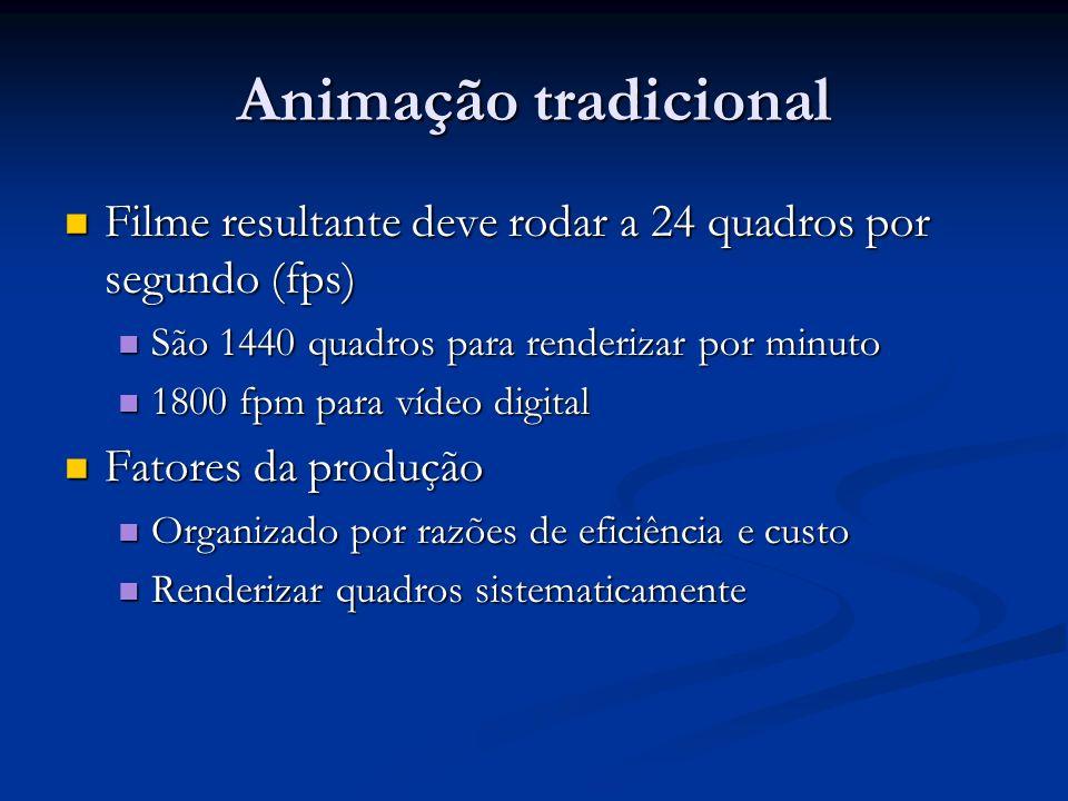 Animação tradicional Filme resultante deve rodar a 24 quadros por segundo (fps) Filme resultante deve rodar a 24 quadros por segundo (fps) São 1440 qu
