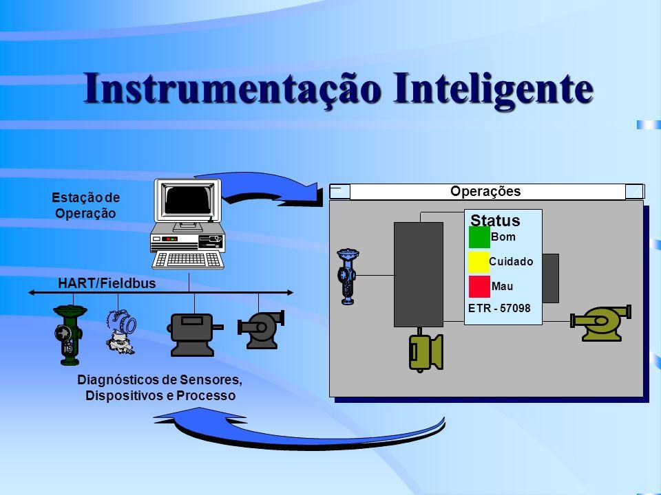 Instrumentação Virtual Camada de software, hardware ou de ambos, colocada em um computador de uso geral, para o usuário interagir com o computador como se fosse um instrumento convencional Instrumento personalizado feito dentro do computador através de software aplicativo