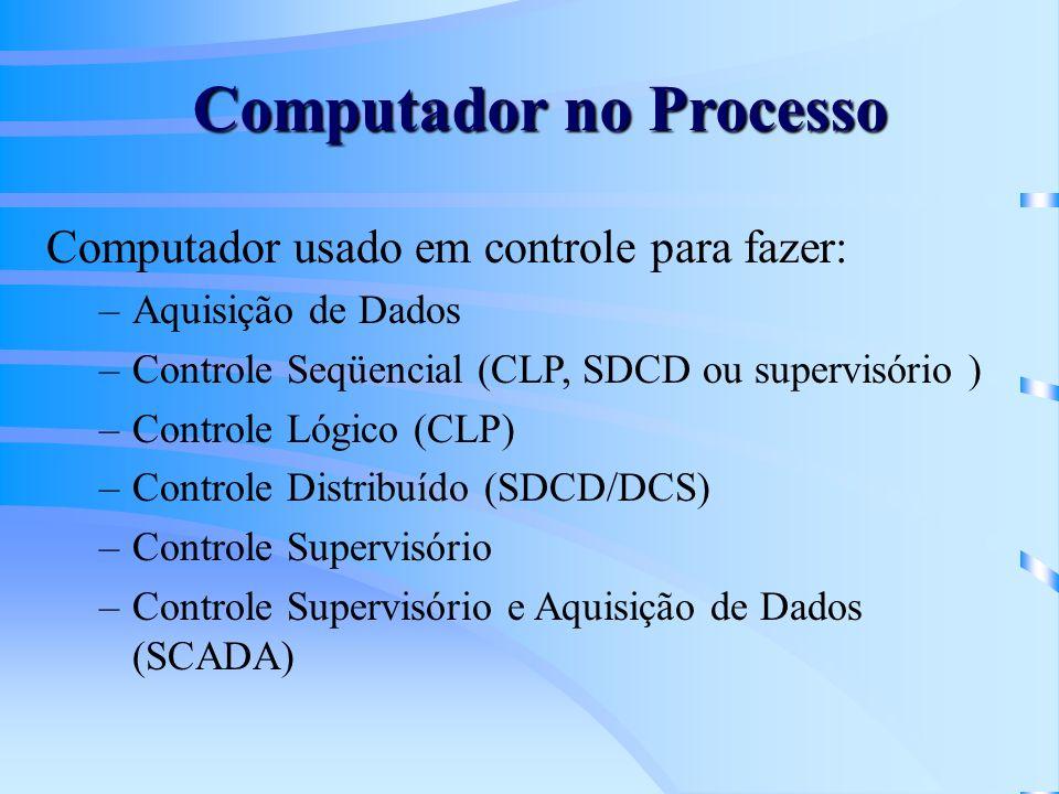 Computador no Processo