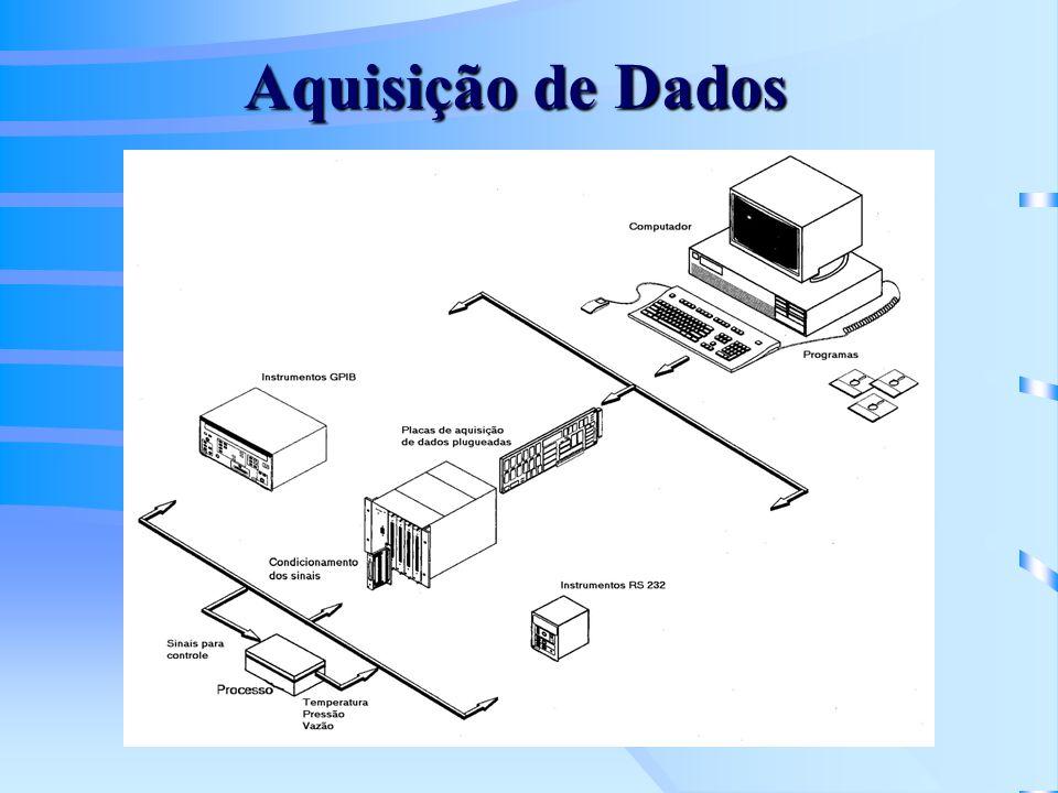 Controlador Lógico Programável CLP Sistema digital (1969) introduzido para substituir relés eletromecânicos Sistema programável Aplicado a controle lógico ou discreto Grande capacidade de coletar dados e condicionar sinais Não possui(a) interface homem-máquina